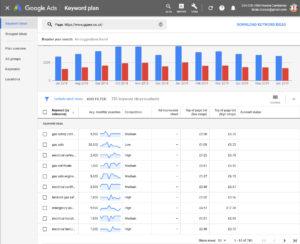 Website Keyword Analyser - Google